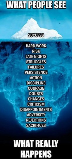 Iceberg illusion image. the reality of success